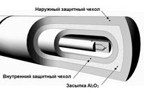 http://www.tesey.com/ext_images/Image/01_20%20-%20%D1%81%D0%BF%D0%B0%D0%B9.jpg